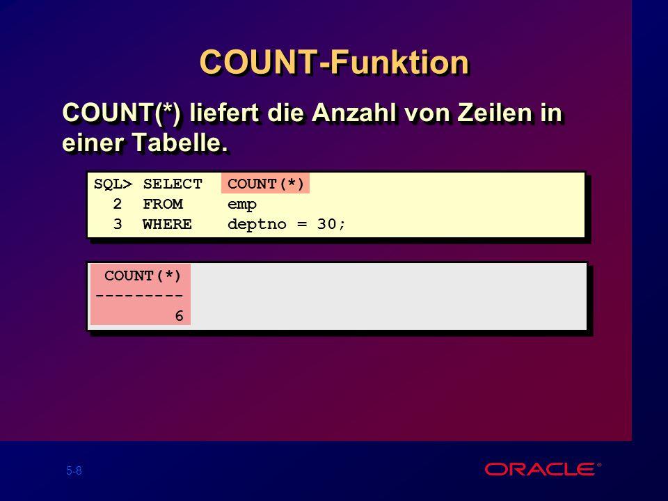 5-8 COUNT-Funktion COUNT(*) --------- 6 SQL> SELECTCOUNT(*) 2 FROMemp 3 WHEREdeptno = 30; COUNT(*) liefert die Anzahl von Zeilen in einer Tabelle.