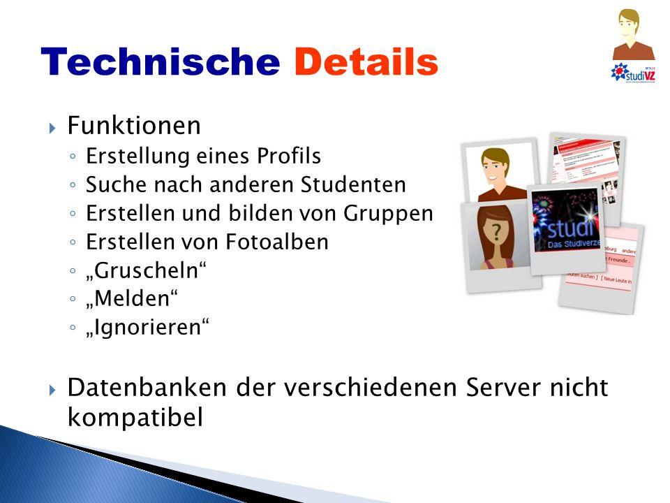 Technische Details Funktionen Erstellung eines Profils Suche nach anderen Studenten Erstellen und bilden von Gruppen Erstellen von Fotoalben Gruscheln Melden Ignorieren Datenbanken der verschiedenen Server nicht kompatibel