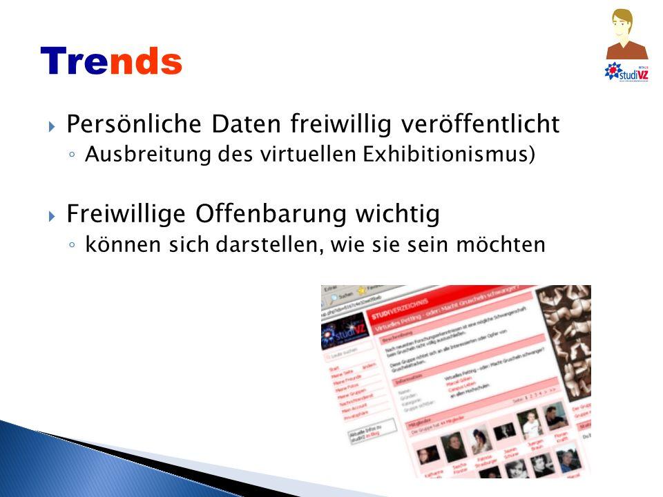Trends Persönliche Daten freiwillig veröffentlicht Ausbreitung des virtuellen Exhibitionismus) Freiwillige Offenbarung wichtig können sich darstellen, wie sie sein möchten