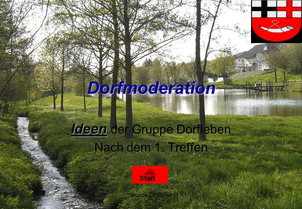 Gruppe Dorfleben1 Dorfmoderation Ideen Ideen der Gruppe Dorfleben Nach dem 1. Treffen Start