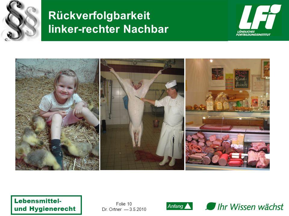 Lebensmittel- und Hygienerecht Folie 10 Dr. Ortner 3.5.2010 Anfang Rückverfolgbarkeit linker-rechter Nachbar