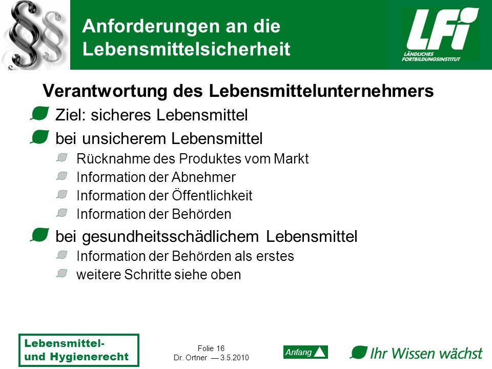 Lebensmittel- und Hygienerecht Folie 16 Dr. Ortner 3.5.2010 Anfang Anforderungen an die Lebensmittelsicherheit Verantwortung des Lebensmittelunternehm