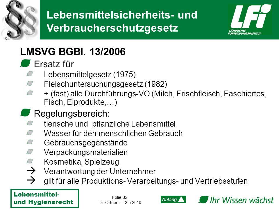Lebensmittel- und Hygienerecht Folie 32 Dr. Ortner 3.5.2010 Anfang LMSVG BGBl. 13/2006 Ersatz für Lebensmittelgesetz (1975) Fleischuntersuchungsgesetz