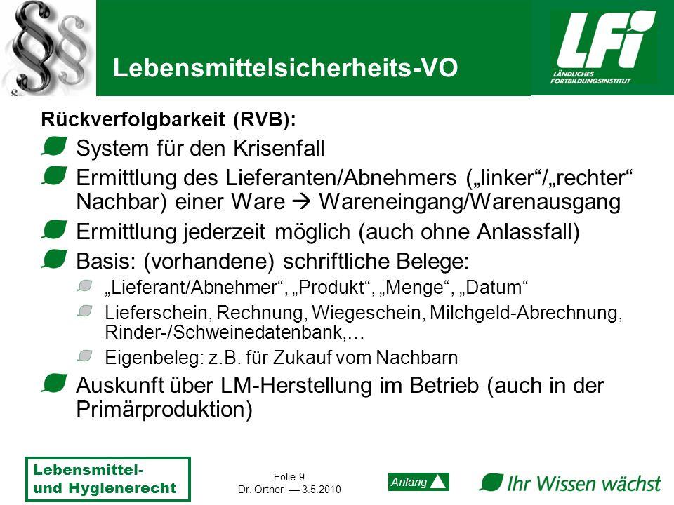 Lebensmittel- und Hygienerecht Folie 9 Dr. Ortner 3.5.2010 Anfang Lebensmittelsicherheits-VO Rückverfolgbarkeit (RVB): System für den Krisenfall Ermit