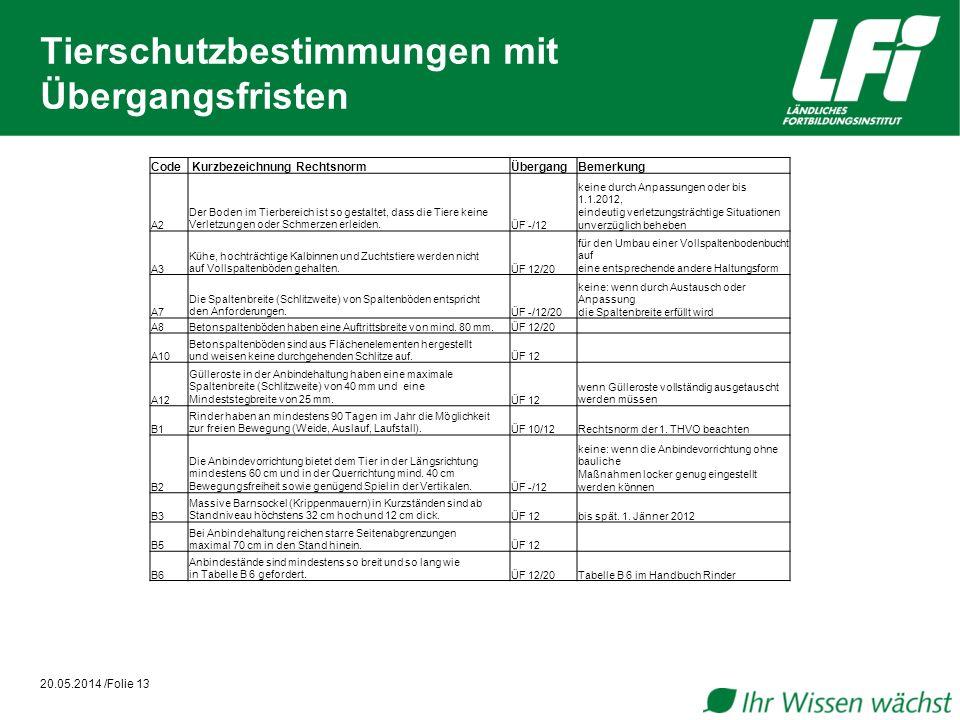 Tierschutzbestimmungen mit Übergangsfristen 20.05.2014 /Folie 13 Code Kurzbezeichnung RechtsnormÜbergangBemerkung A2 Der Boden im Tierbereich ist so gestaltet, dass die Tiere keine Verletzungen oder Schmerzen erleiden.ÜF -/12 keine durch Anpassungen oder bis 1.1.2012, eindeutig verletzungsträchtige Situationen unverzüglich beheben A3 Kühe, hochträchtige Kalbinnen und Zuchtstiere werden nicht auf Vollspaltenböden gehalten.ÜF 12/20 für den Umbau einer Vollspaltenbodenbucht auf eine entsprechende andere Haltungsform A7 Die Spaltenbreite (Schlitzweite) von Spaltenböden entspricht den Anforderungen.ÜF -/12/20 keine: wenn durch Austausch oder Anpassung die Spaltenbreite erfüllt wird A8Betonspaltenböden haben eine Auftrittsbreite von mind.