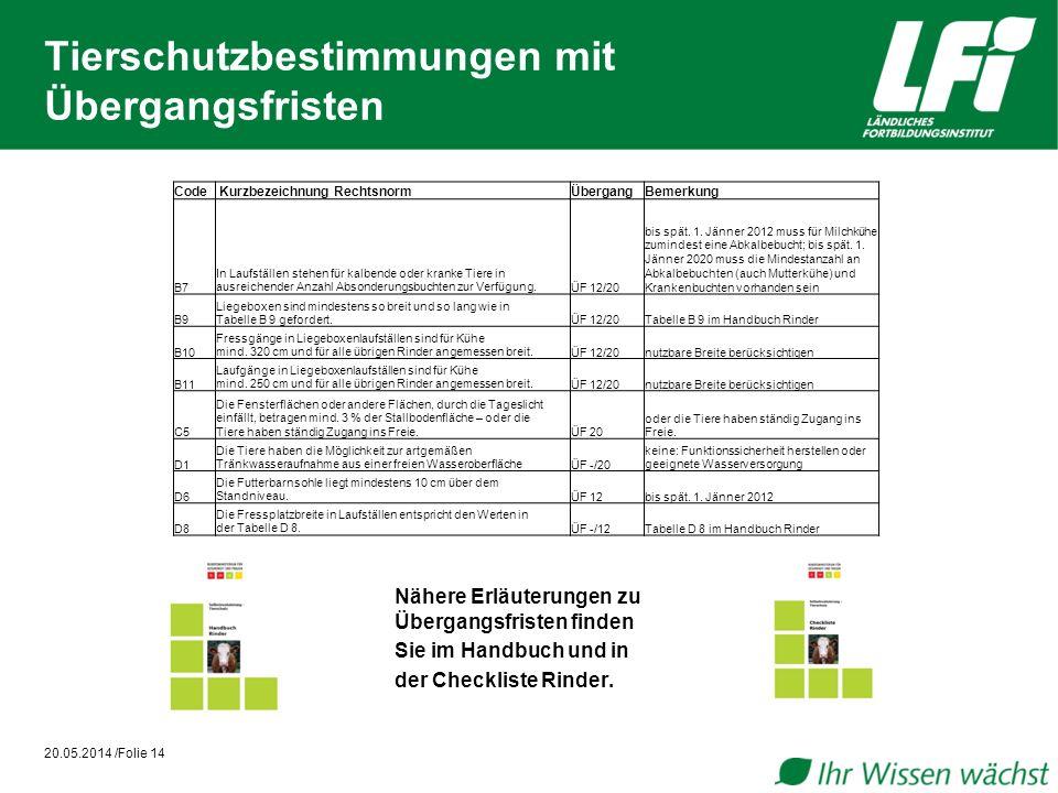 Tierschutzbestimmungen mit Übergangsfristen 20.05.2014 /Folie 14 Code Kurzbezeichnung RechtsnormÜbergangBemerkung B7 In Laufställen stehen für kalbend
