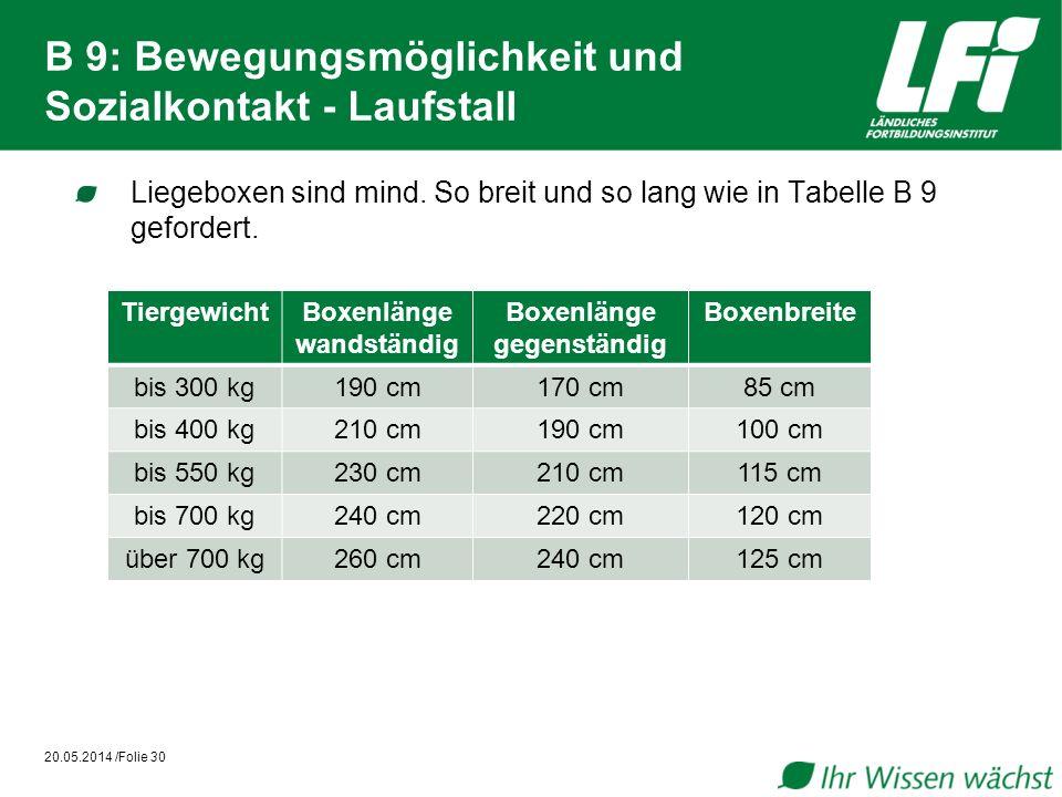 B 9: Bewegungsmöglichkeit und Sozialkontakt - Laufstall Liegeboxen sind mind. So breit und so lang wie in Tabelle B 9 gefordert. 20.05.2014 /Folie 30