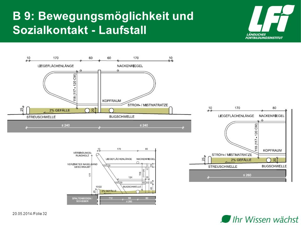 B 9: Bewegungsmöglichkeit und Sozialkontakt - Laufstall 20.05.2014 /Folie 32