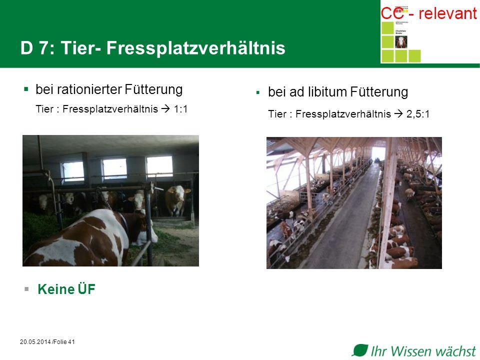 D 7: Tier- Fressplatzverhältnis bei ad libitum Fütterung Tier : Fressplatzverhältnis 2,5:1 20.05.2014 /Folie 41 Keine ÜF bei rationierter Fütterung Tier : Fressplatzverhältnis 1:1