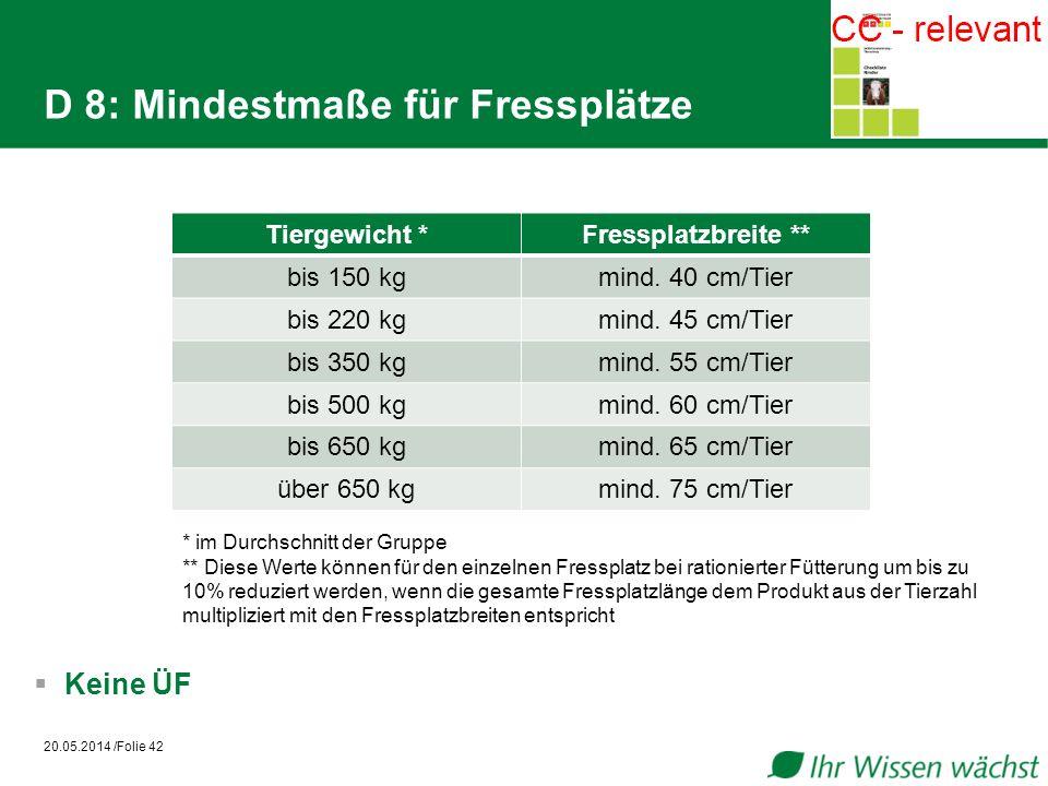 D 8: Mindestmaße für Fressplätze 20.05.2014 /Folie 42 Keine ÜF Tiergewicht *Fressplatzbreite ** bis 150 kgmind.