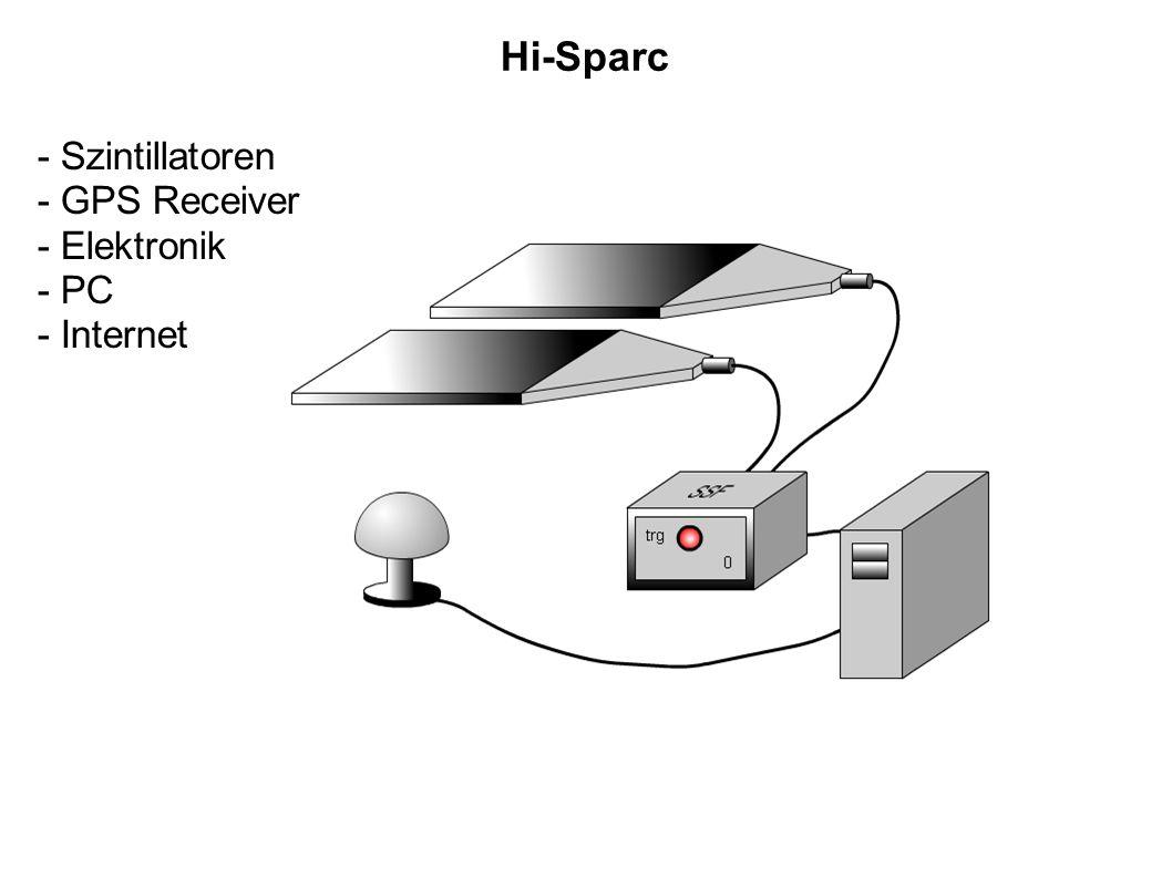 Hi-Sparc - Szintillatoren - GPS Receiver - Elektronik - PC - Internet