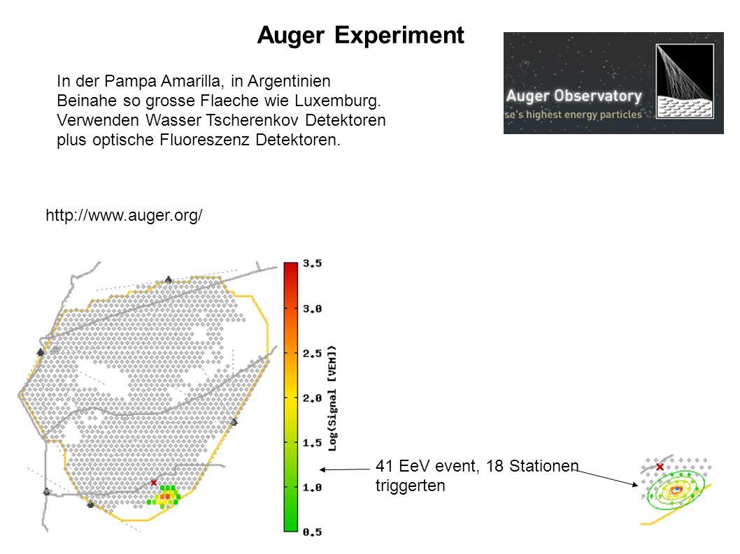 Hinweise fuer AGNs als Quelle der UHE Teilchen AGNs UHE particle