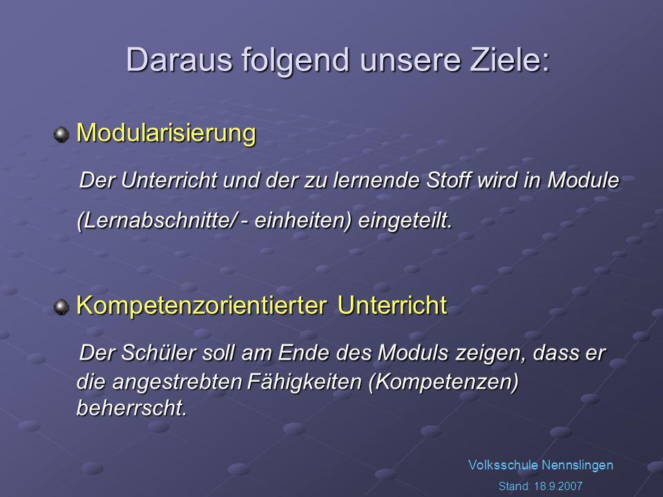 Volksschule Nennslingen Stand: 18.9.2007 Modularisierung Der Unterricht und der zu lernende Stoff wird in Module (Lernabschnitte/ - einheiten) eingete
