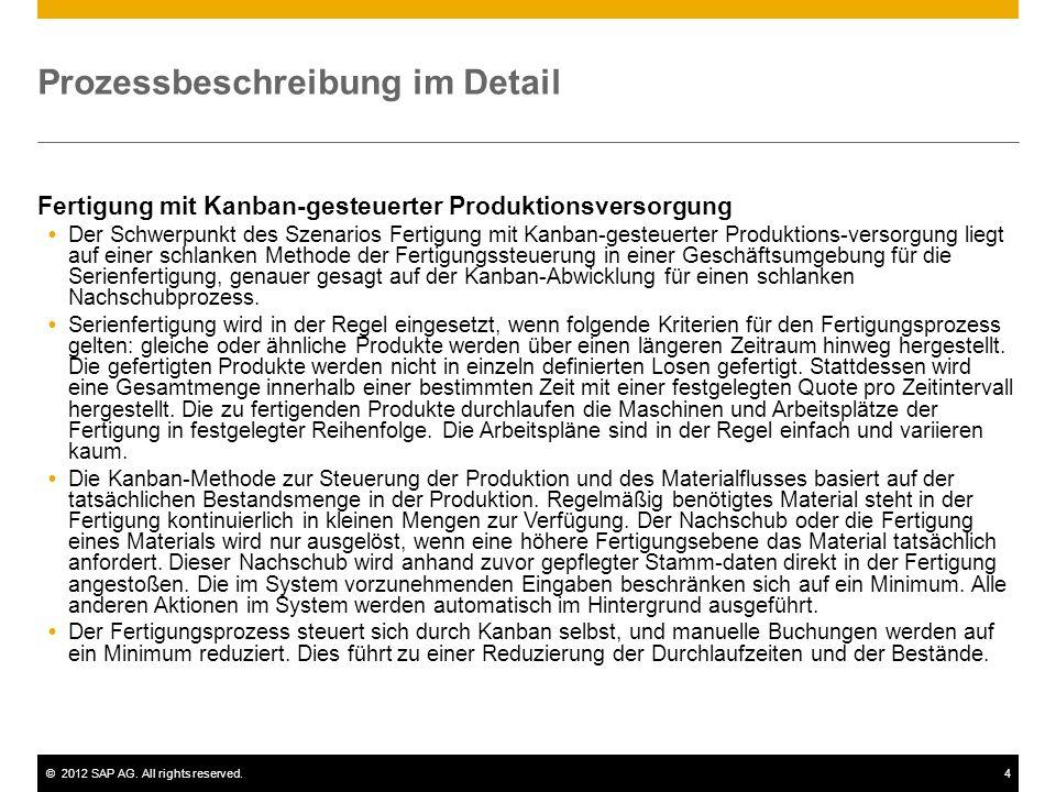 ©2012 SAP AG. All rights reserved.4 Prozessbeschreibung im Detail Fertigung mit Kanban-gesteuerter Produktionsversorgung Der Schwerpunkt des Szenarios