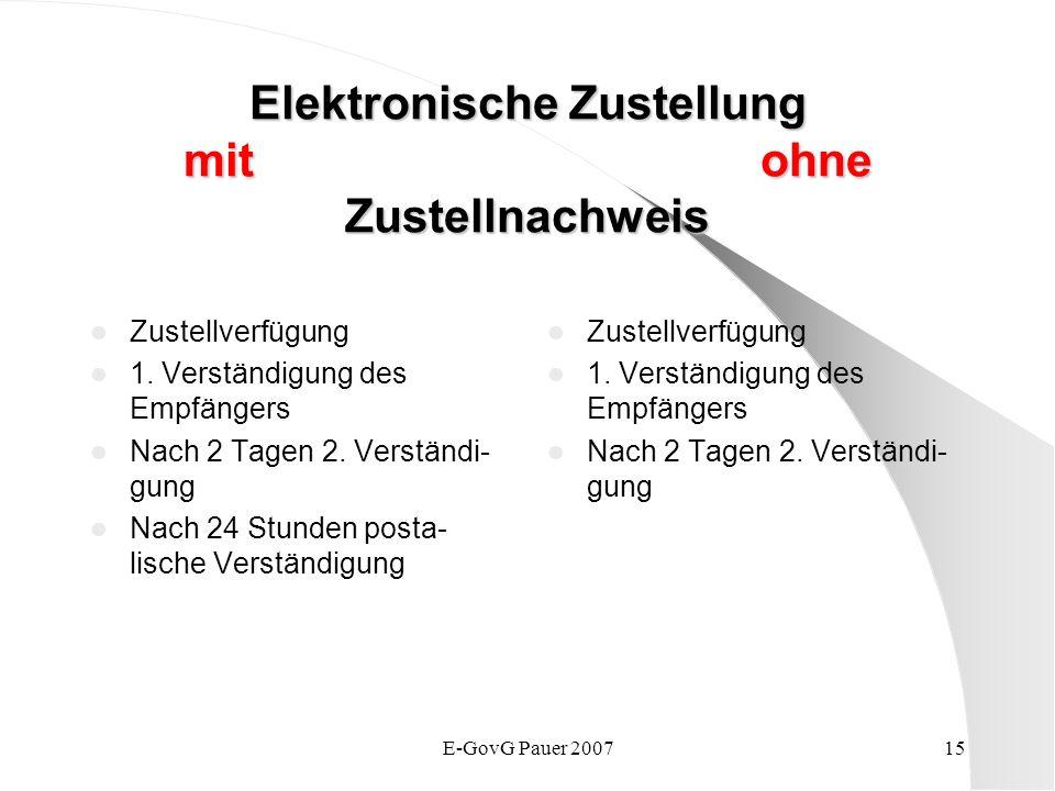 E-GovG Pauer 200715 Elektronische Zustellung mit ohne Zustellnachweis Zustellverfügung 1. Verständigung des Empfängers Nach 2 Tagen 2. Verständi- gung