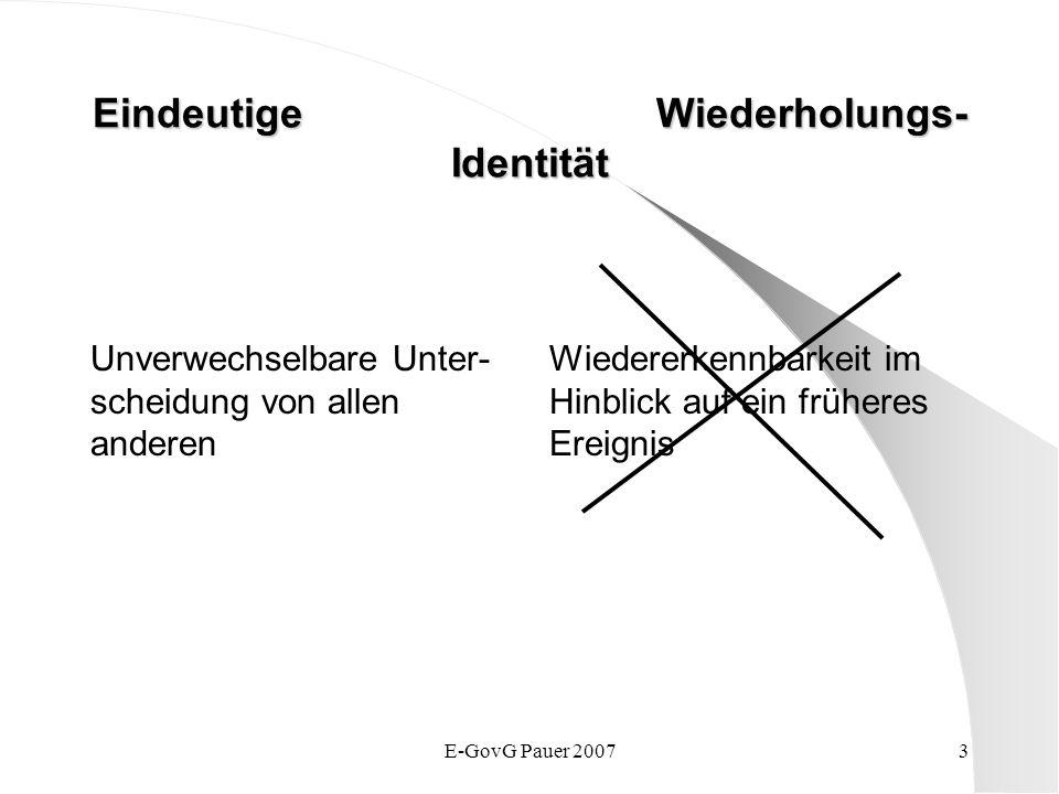 E-GovG Pauer 20073 Eindeutige Wiederholungs- Identität Unverwechselbare Unter- scheidung von allen anderen Wiedererkennbarkeit im Hinblick auf ein frü