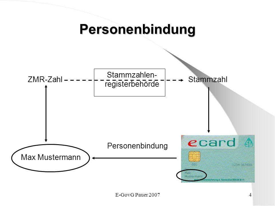 E-GovG Pauer 20074 Max Mustermann Stammzahl ZMR-Zahl Personenbindung Stammzahlen- registerbehörde Personenbindung