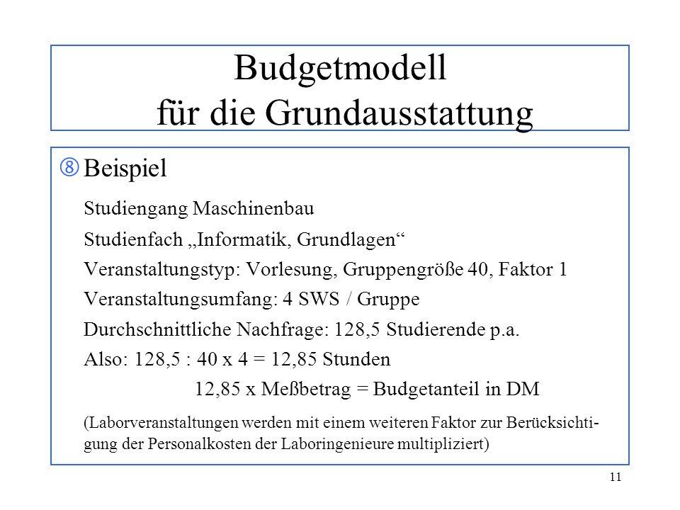 11 Budgetmodell für die Grundausstattung Beispiel Studiengang Maschinenbau Studienfach Informatik, Grundlagen Veranstaltungstyp: Vorlesung, Gruppengrö