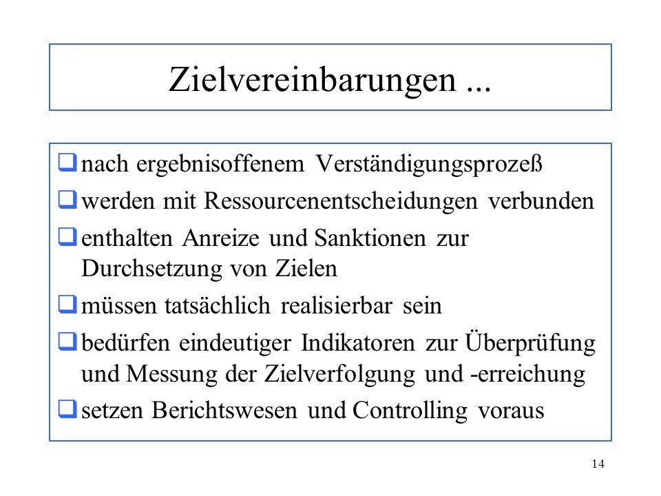 14 Zielvereinbarungen... nach ergebnisoffenem Verständigungsprozeß werden mit Ressourcenentscheidungen verbunden enthalten Anreize und Sanktionen zur