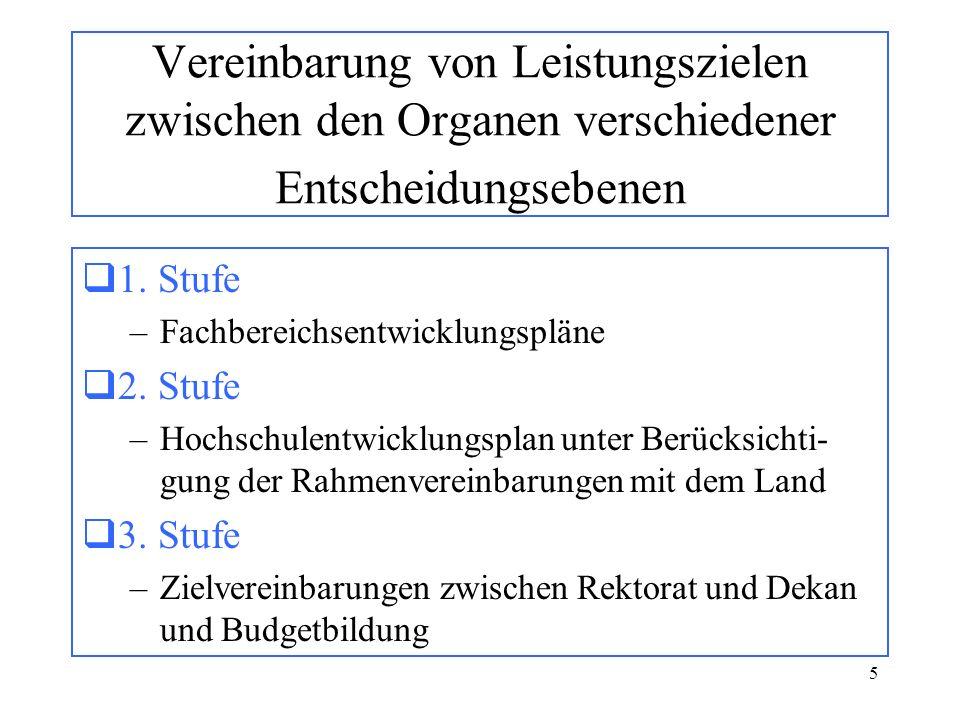 5 Vereinbarung von Leistungszielen zwischen den Organen verschiedener Entscheidungsebenen 1. Stufe –Fachbereichsentwicklungspläne 2. Stufe –Hochschule