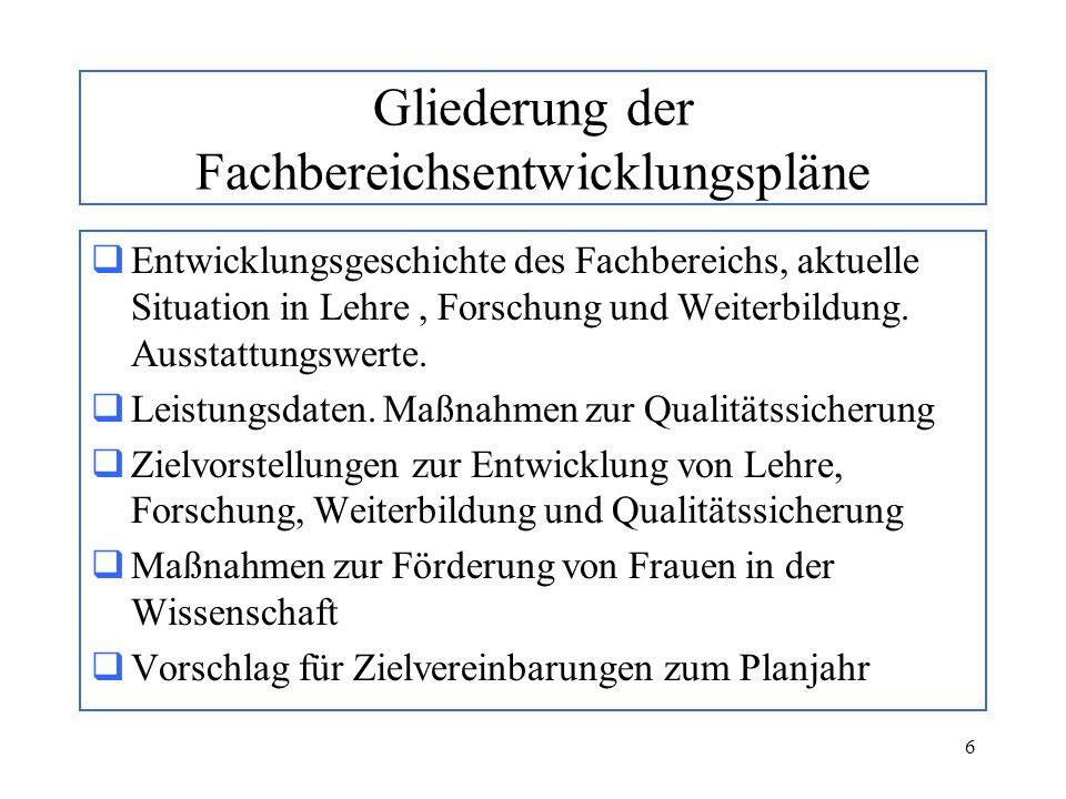 6 Gliederung der Fachbereichsentwicklungspläne Entwicklungsgeschichte des Fachbereichs, aktuelle Situation in Lehre, Forschung und Weiterbildung. Auss