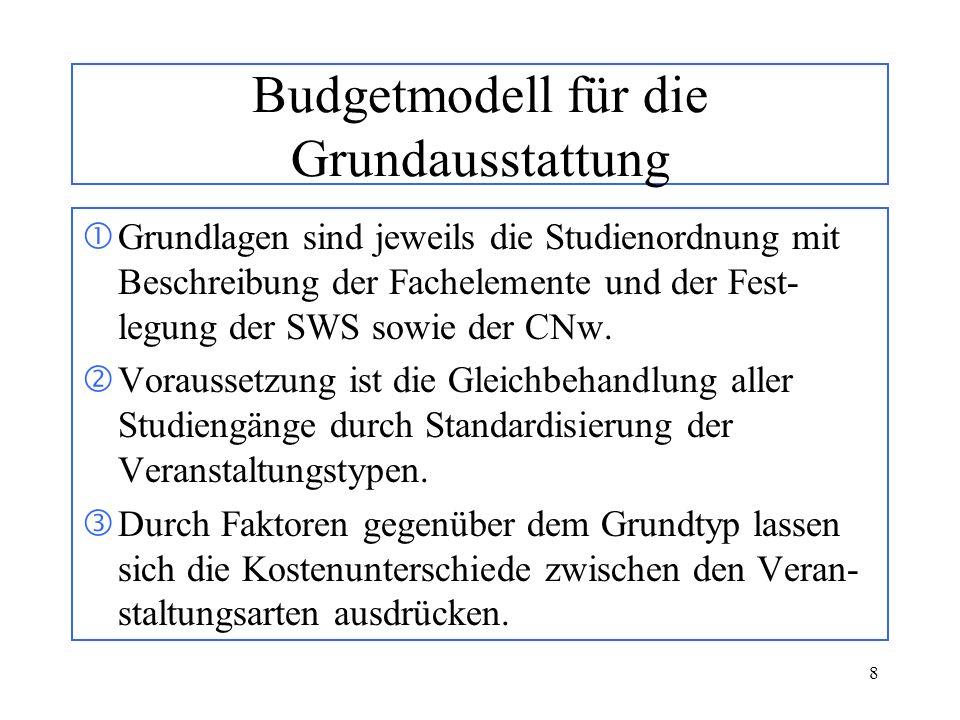 8 Budgetmodell für die Grundausstattung Grundlagen sind jeweils die Studienordnung mit Beschreibung der Fachelemente und der Fest- legung der SWS sowi