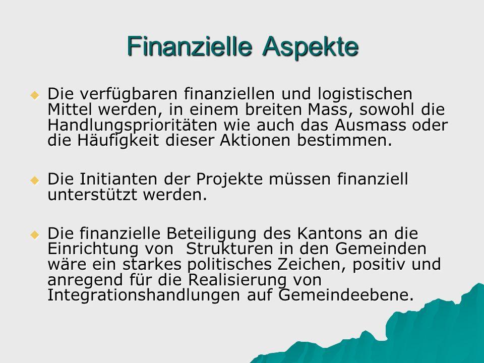 Finanzielle Aspekte Die verfügbaren finanziellen und logistischen Mittel werden, in einem breiten Mass, sowohl die Handlungsprioritäten wie auch das A