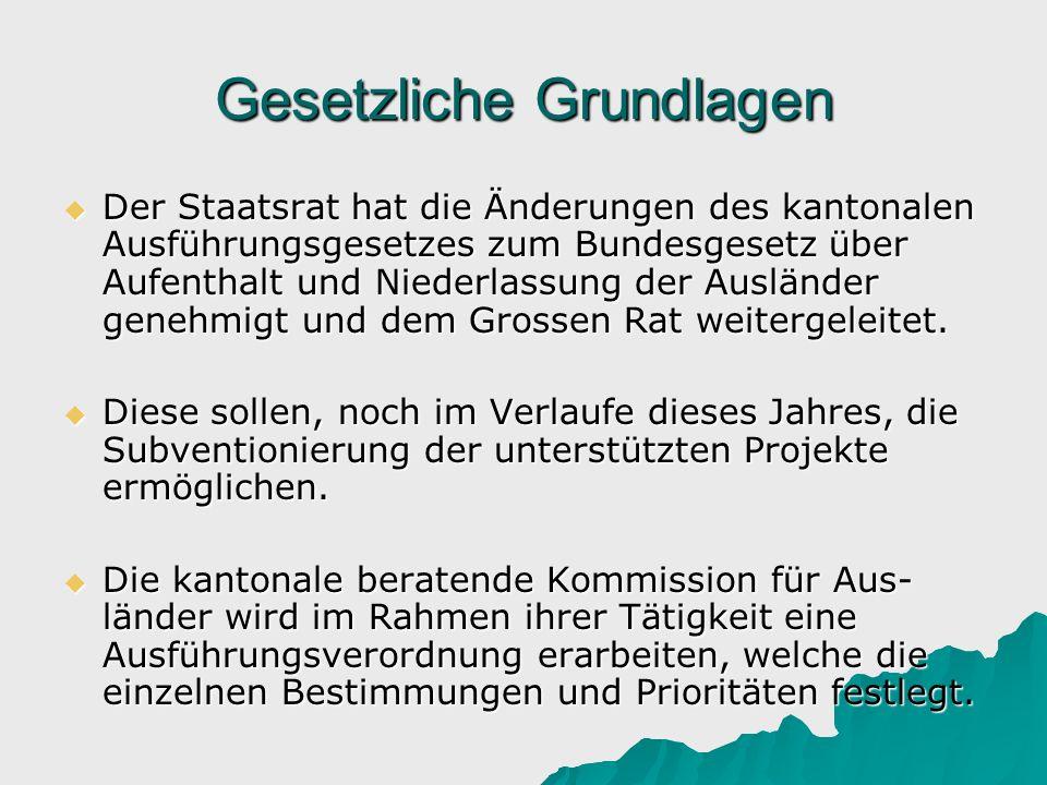Gesetzliche Grundlagen Der Staatsrat hat die Änderungen des kantonalen Ausführungsgesetzes zum Bundesgesetz über Aufenthalt und Niederlassung der Ausl