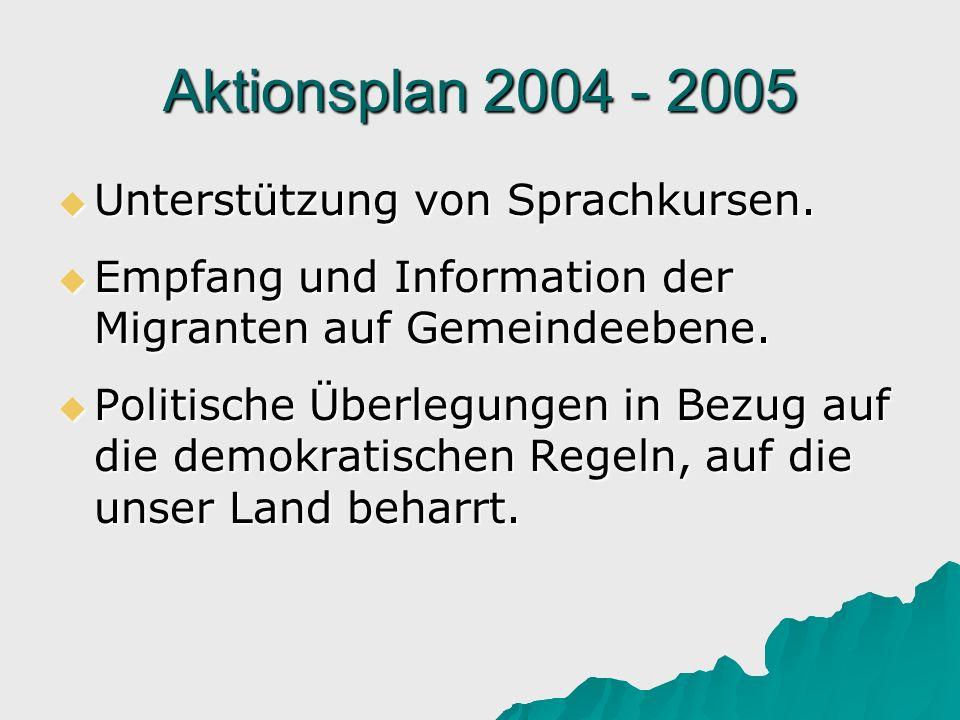 Aktionsplan 2004 - 2005 Unterstützung von Sprachkursen. Unterstützung von Sprachkursen. Empfang und Information der Migranten auf Gemeindeebene. Empfa
