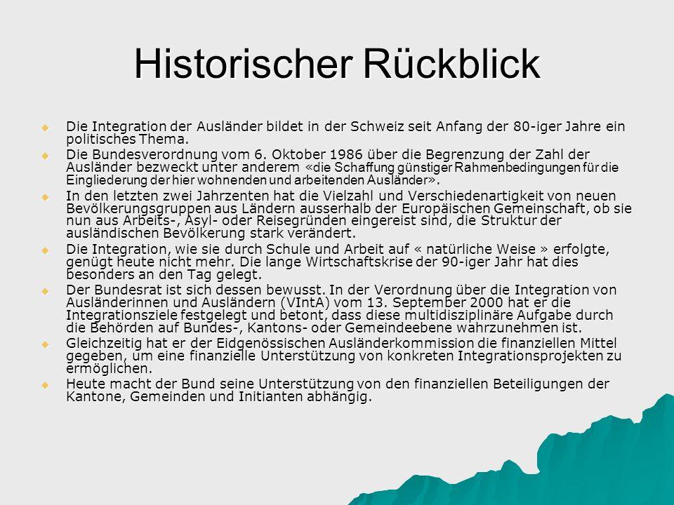Historischer Rückblick Die Integration der Ausländer bildet in der Schweiz seit Anfang der 80-iger Jahre ein politisches Thema. Die Integration der Au