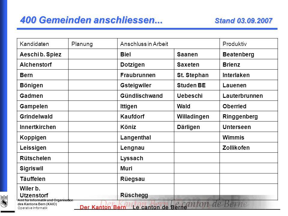 Amt für Informatik und Organisation des Kantons Bern (KAIO) Operative Informatik 400 Gemeinden anschliessen... Stand 03.09.2007 KandidatenPlanungAnsch