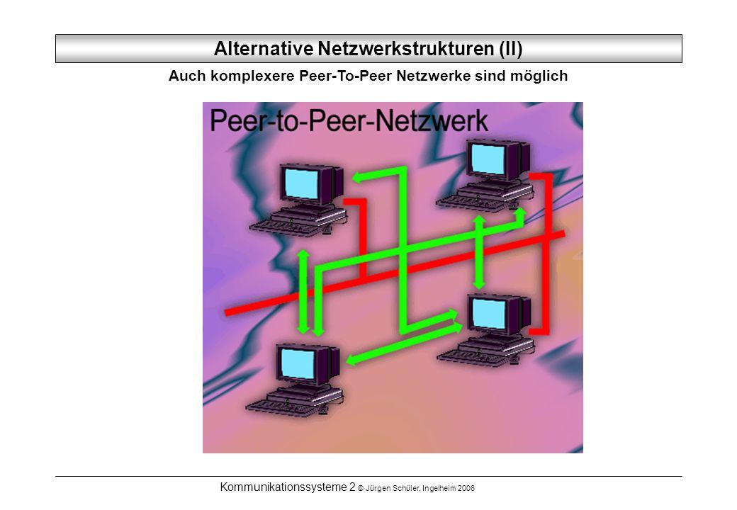 Kommunikationssysteme 2 © Jürgen Schüler, Ingelheim 2006 Alternative Netzwerkstrukturen (II) Auch komplexere Peer-To-Peer Netzwerke sind möglich