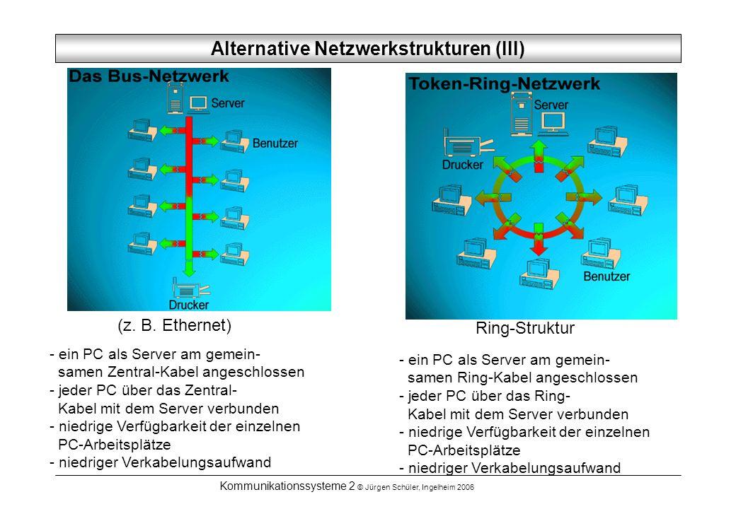 Kommunikationssysteme 2 © Jürgen Schüler, Ingelheim 2006 Alternative Netzwerkstrukturen (III) - ein PC als Server am gemein- samen Ring-Kabel angeschl