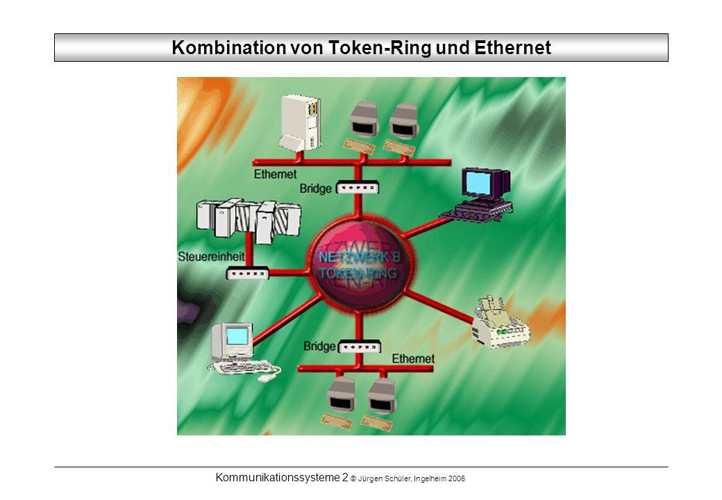 Kommunikationssysteme 2 © Jürgen Schüler, Ingelheim 2006 Kombination von Token-Ring und Ethernet
