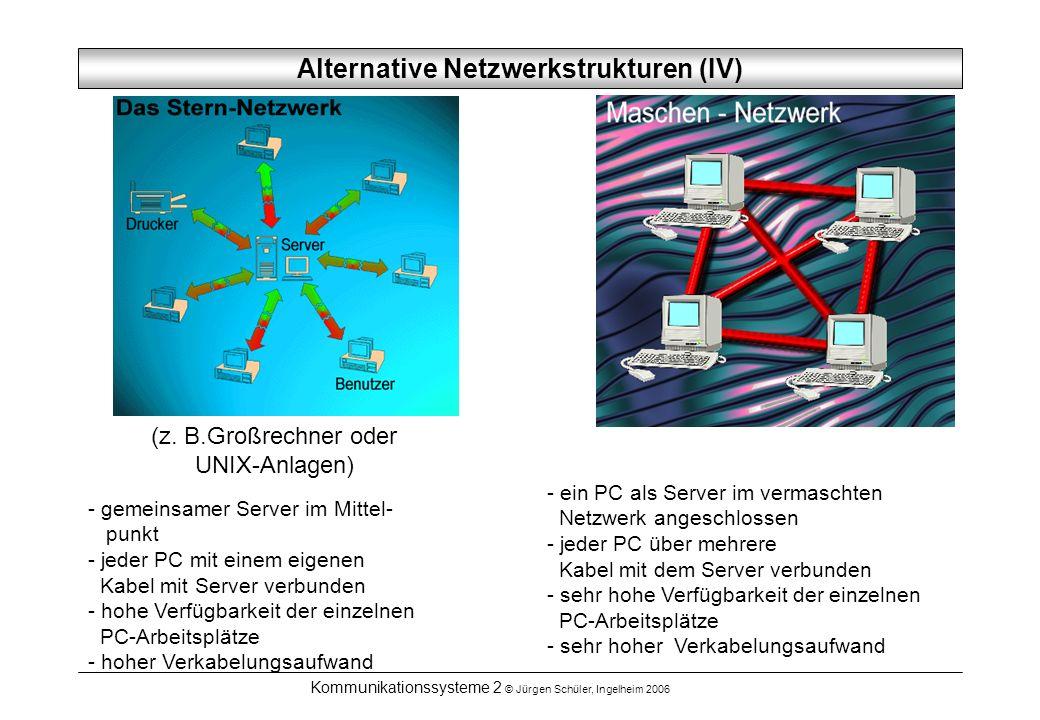 Kommunikationssysteme 2 © Jürgen Schüler, Ingelheim 2006 Alternative Netzwerkstrukturen (IV) - ein PC als Server im vermaschten Netzwerk angeschlossen