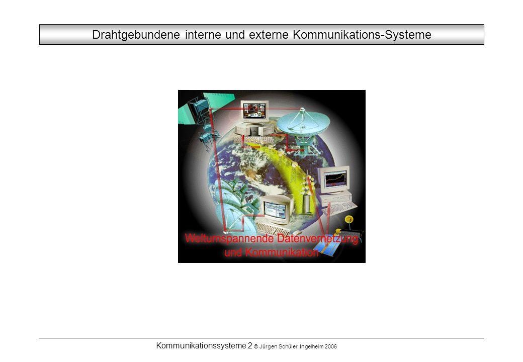 Kommunikationssysteme 2 © Jürgen Schüler, Ingelheim 2006 Drahtgebundene interne und externe Kommunikations-Systeme