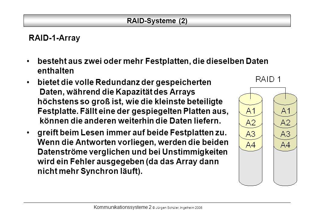 Kommunikationssysteme 2 © Jürgen Schüler, Ingelheim 2006 RAID-Systeme (2) RAID-1-Array besteht aus zwei oder mehr Festplatten, die dieselben Daten ent