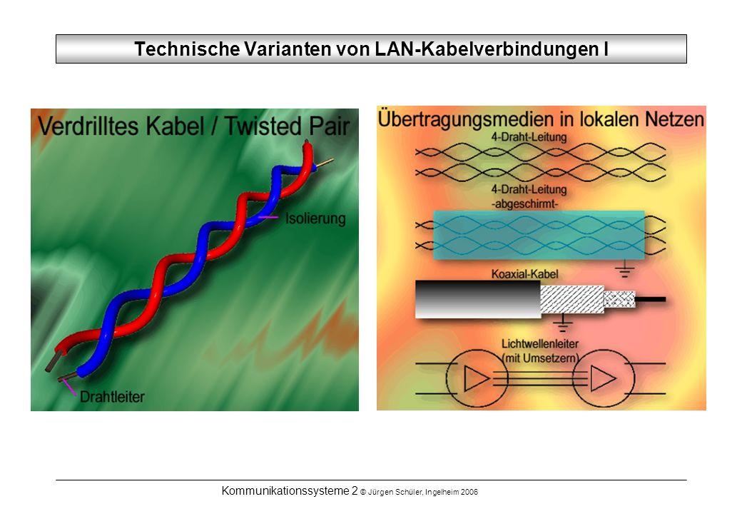 Kommunikationssysteme 2 © Jürgen Schüler, Ingelheim 2006 Technische Varianten von LAN-Kabelverbindungen I