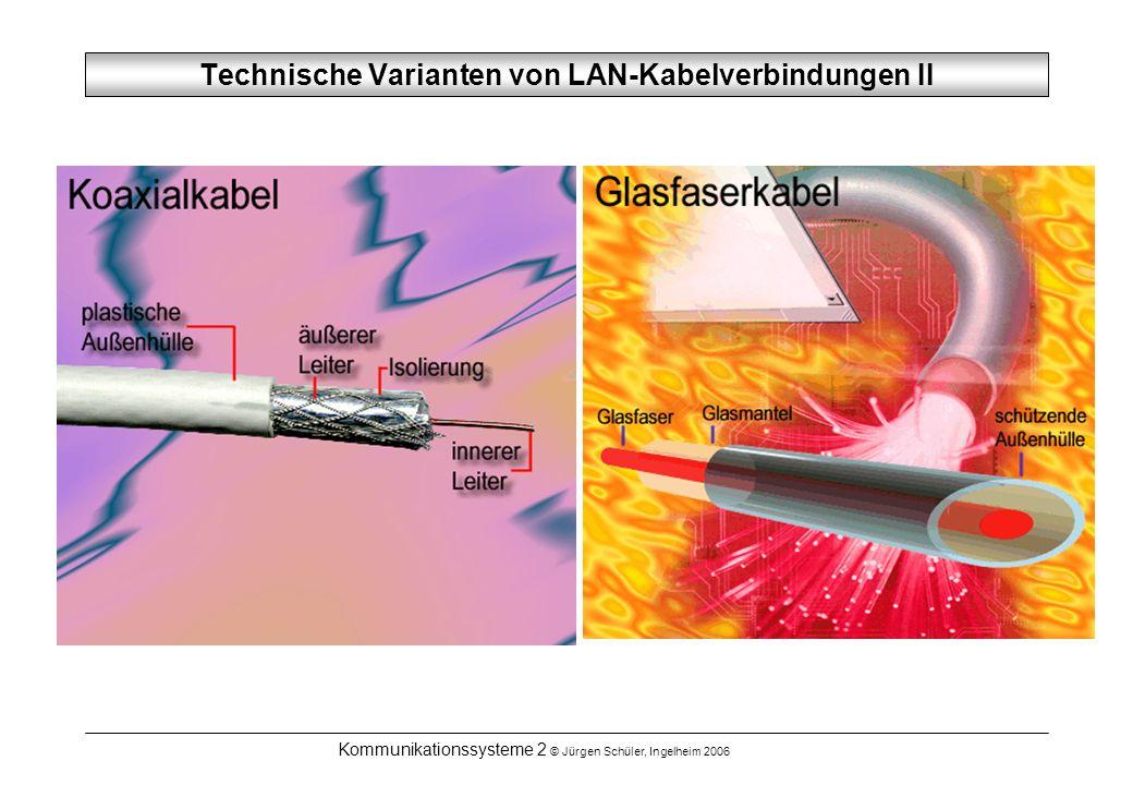 Kommunikationssysteme 2 © Jürgen Schüler, Ingelheim 2006 Technische Varianten von LAN-Kabelverbindungen II