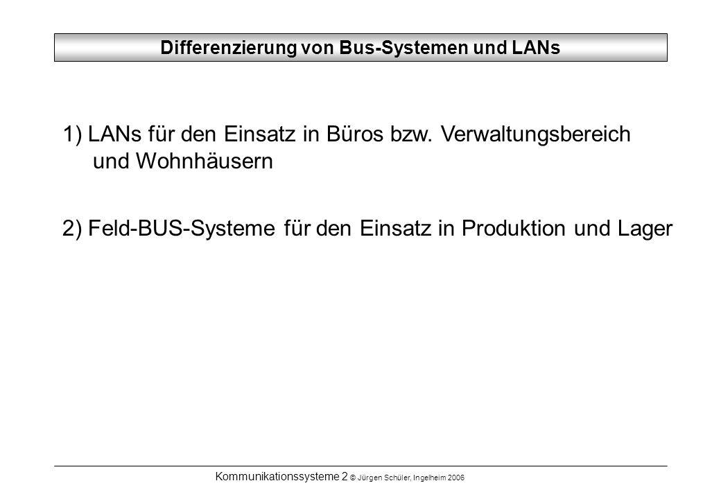 Kommunikationssysteme 2 © Jürgen Schüler, Ingelheim 2006 Differenzierung von Bus-Systemen und LANs 1) LANs für den Einsatz in Büros bzw. Verwaltungsbe