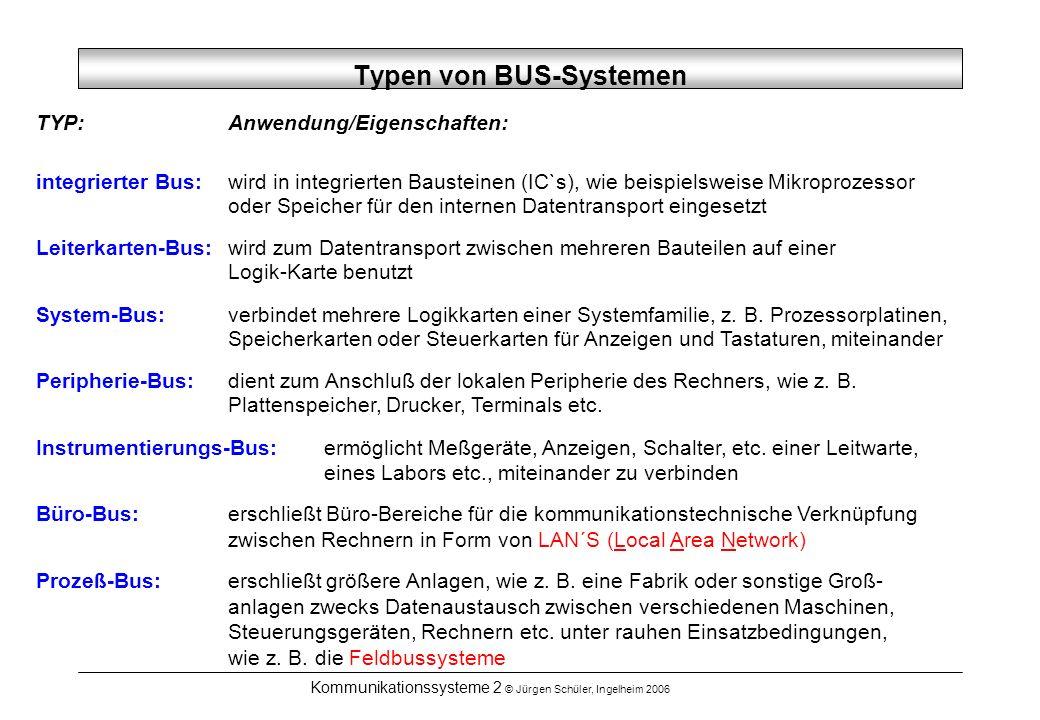 Kommunikationssysteme 2 © Jürgen Schüler, Ingelheim 2006 Typen von BUS-Systemen TYP:Anwendung/Eigenschaften: integrierter Bus:wird in integrierten Bau