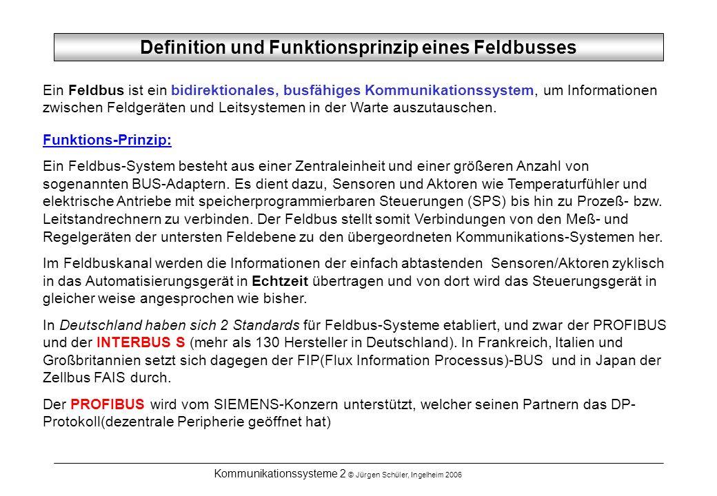 Kommunikationssysteme 2 © Jürgen Schüler, Ingelheim 2006 Definition und Funktionsprinzip eines Feldbusses Ein Feldbus ist ein bidirektionales, busfähi