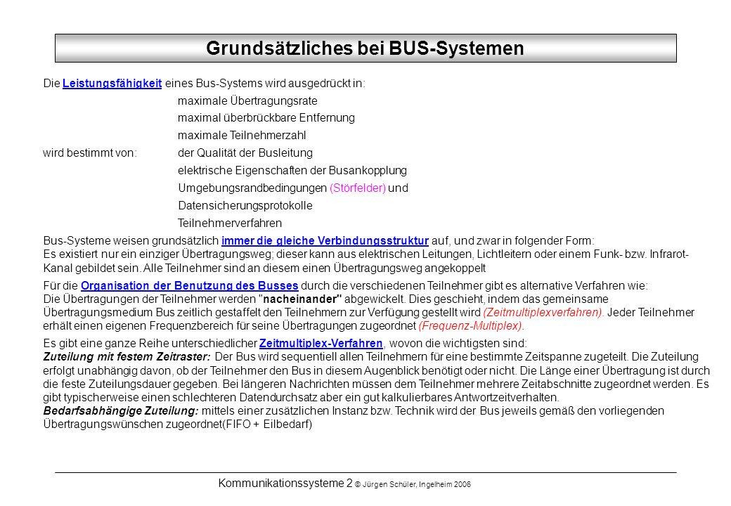 Kommunikationssysteme 2 © Jürgen Schüler, Ingelheim 2006 Grundsätzliches bei BUS-Systemen Die Leistungsfähigkeit eines Bus-Systems wird ausgedrückt in