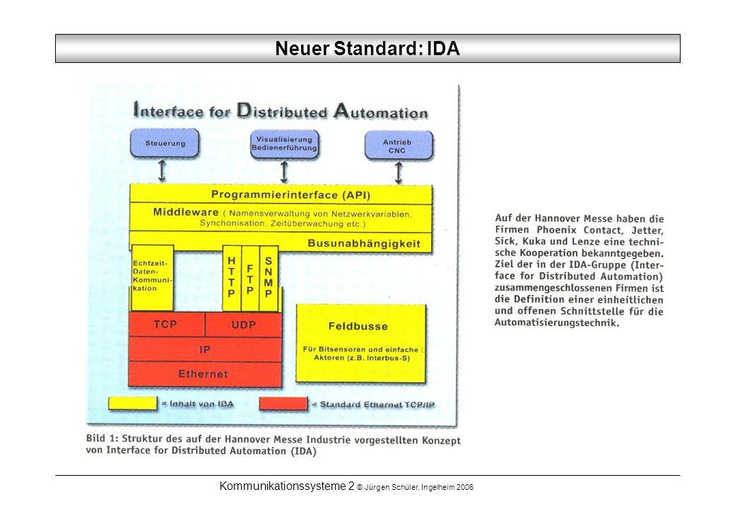 Kommunikationssysteme 2 © Jürgen Schüler, Ingelheim 2006 Neuer Standard: IDA