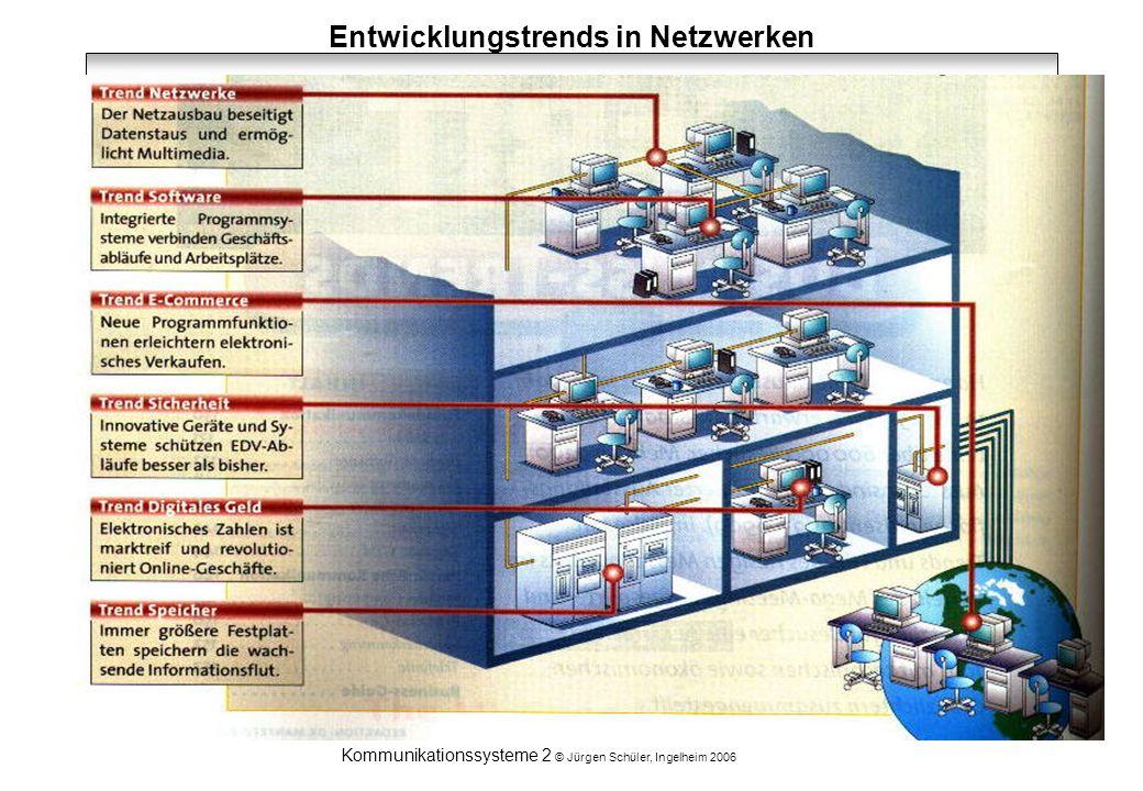 Kommunikationssysteme 2 © Jürgen Schüler, Ingelheim 2006 Entwicklungstrends in Netzwerken