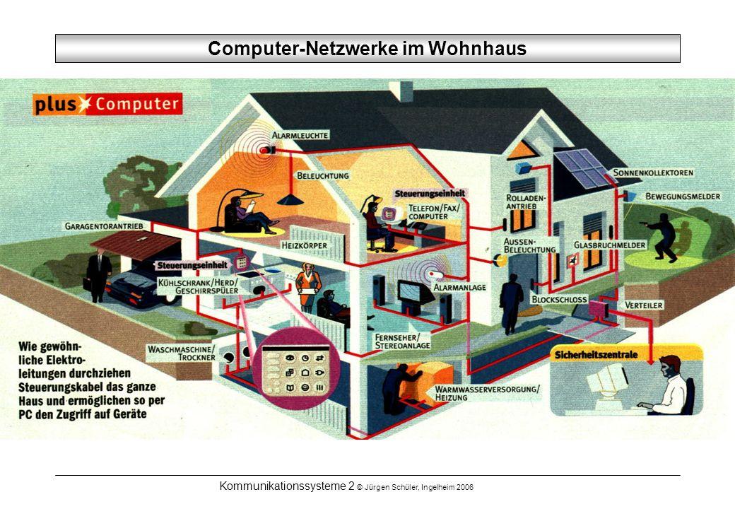 Kommunikationssysteme 2 © Jürgen Schüler, Ingelheim 2006 Computer-Netzwerke im Wohnhaus