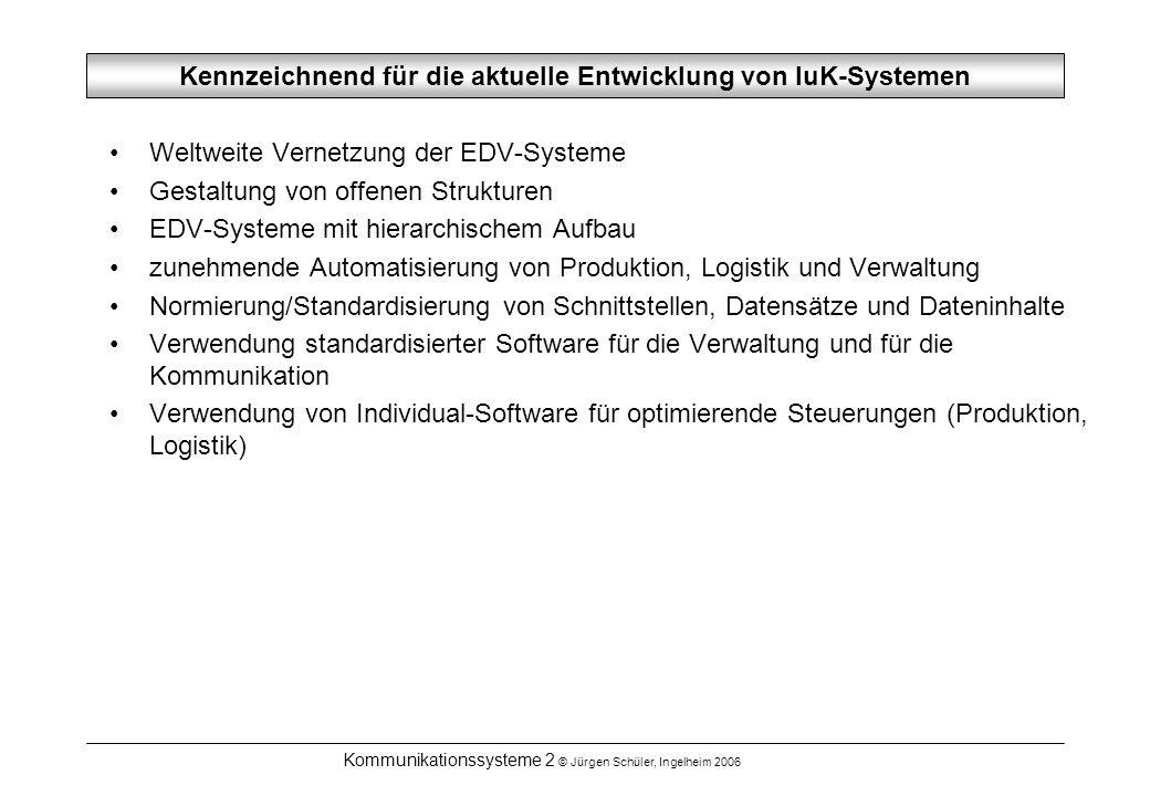 Kommunikationssysteme 2 © Jürgen Schüler, Ingelheim 2006 Kennzeichnend für die aktuelle Entwicklung von IuK-Systemen Weltweite Vernetzung der EDV-Syst