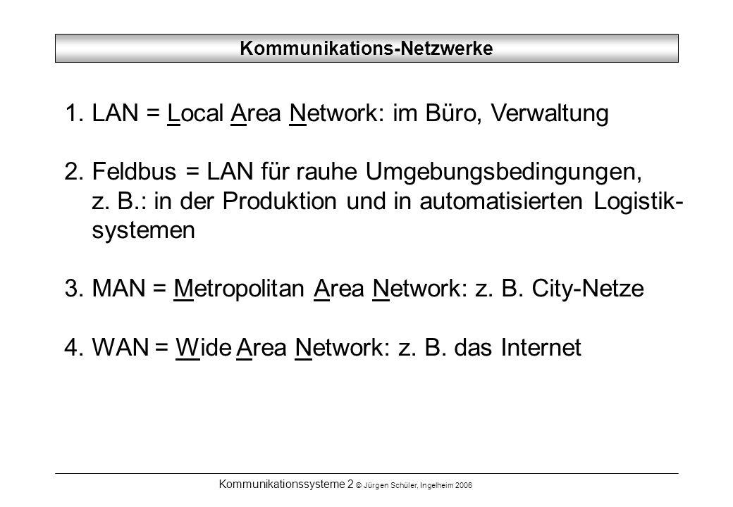 Kommunikationssysteme 2 © Jürgen Schüler, Ingelheim 2006 Kommunikations-Netzwerke 1. LAN = Local Area Network: im Büro, Verwaltung 2. Feldbus = LAN fü