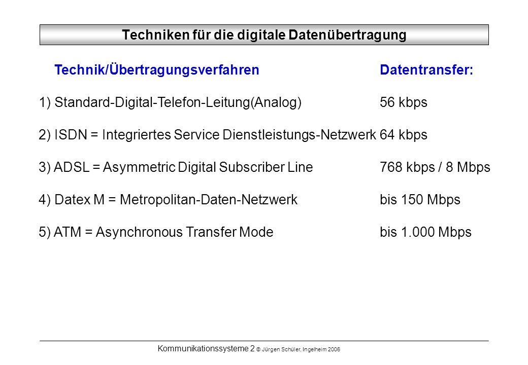 Kommunikationssysteme 2 © Jürgen Schüler, Ingelheim 2006 Techniken für die digitale Datenübertragung Technik/ÜbertragungsverfahrenDatentransfer: 1) St