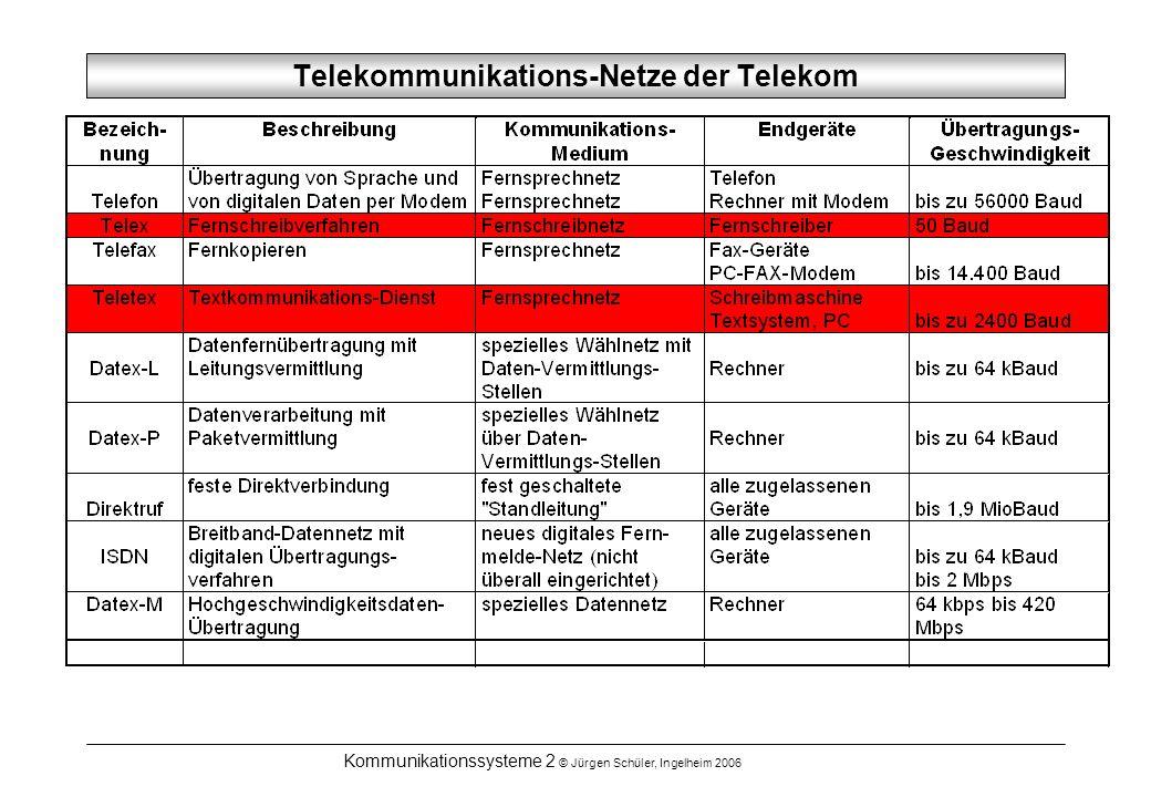 Kommunikationssysteme 2 © Jürgen Schüler, Ingelheim 2006 Telekommunikations-Netze der Telekom